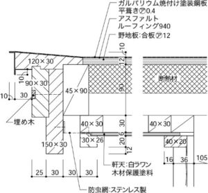 ガルバリウム鋼板屋根のケラバ(包み方)